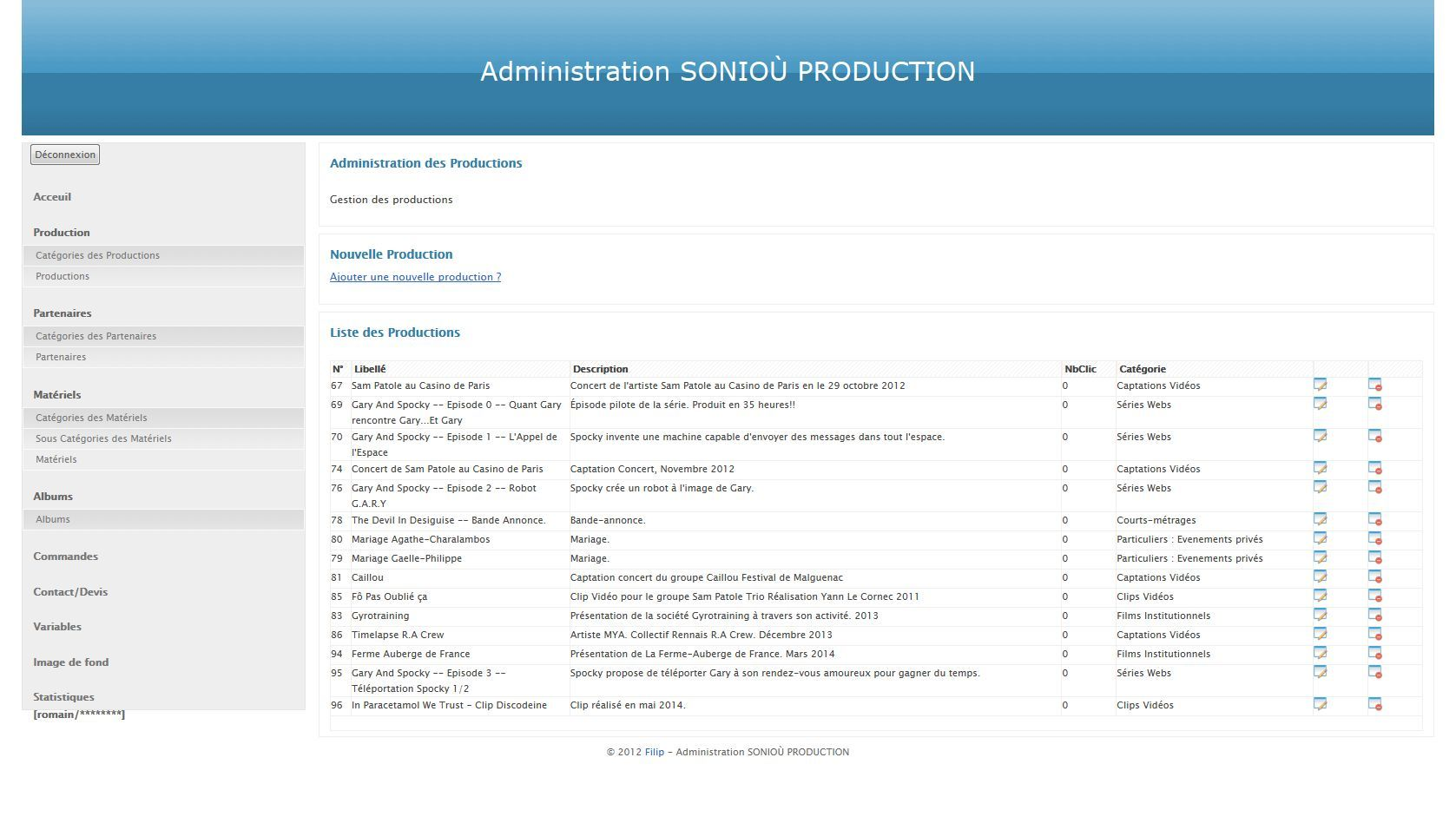 Sonioù Production